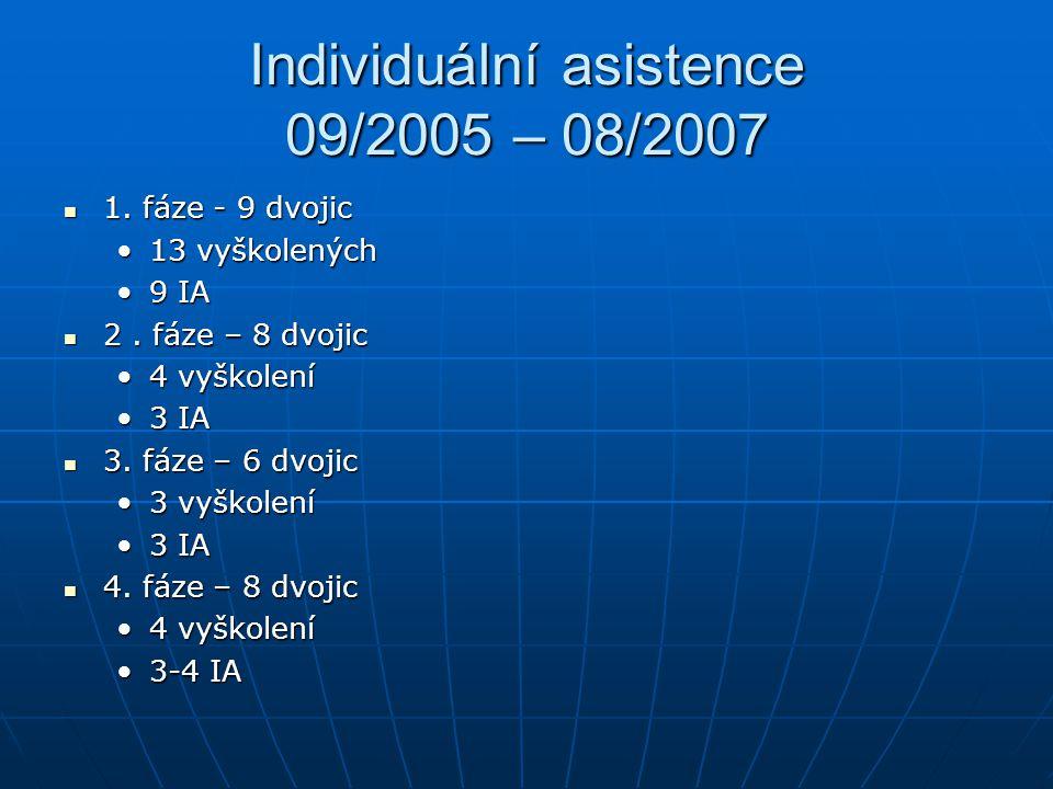 Individuální asistence 09/2005 – 08/2007  1. fáze - 9 dvojic •13 vyškolených •9 IA  2. fáze – 8 dvojic •4 vyškolení •3 IA  3. fáze – 6 dvojic •3 vy