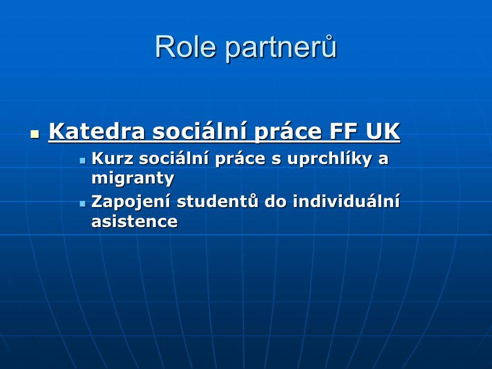 Role partnerů  Katedra sociální práce FF UK  Kurz sociální práce s uprchlíky a migranty  Zapojení studentů do individuální asistence