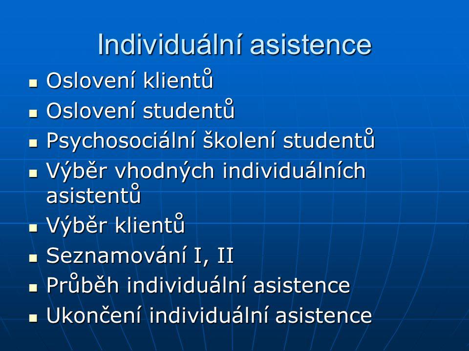 Individuální asistence  Oslovení klientů  Oslovení studentů  Psychosociální školení studentů  Výběr vhodných individuálních asistentů  Výběr klientů  Seznamování I, II  Průběh individuální asistence  Ukončení individuální asistence
