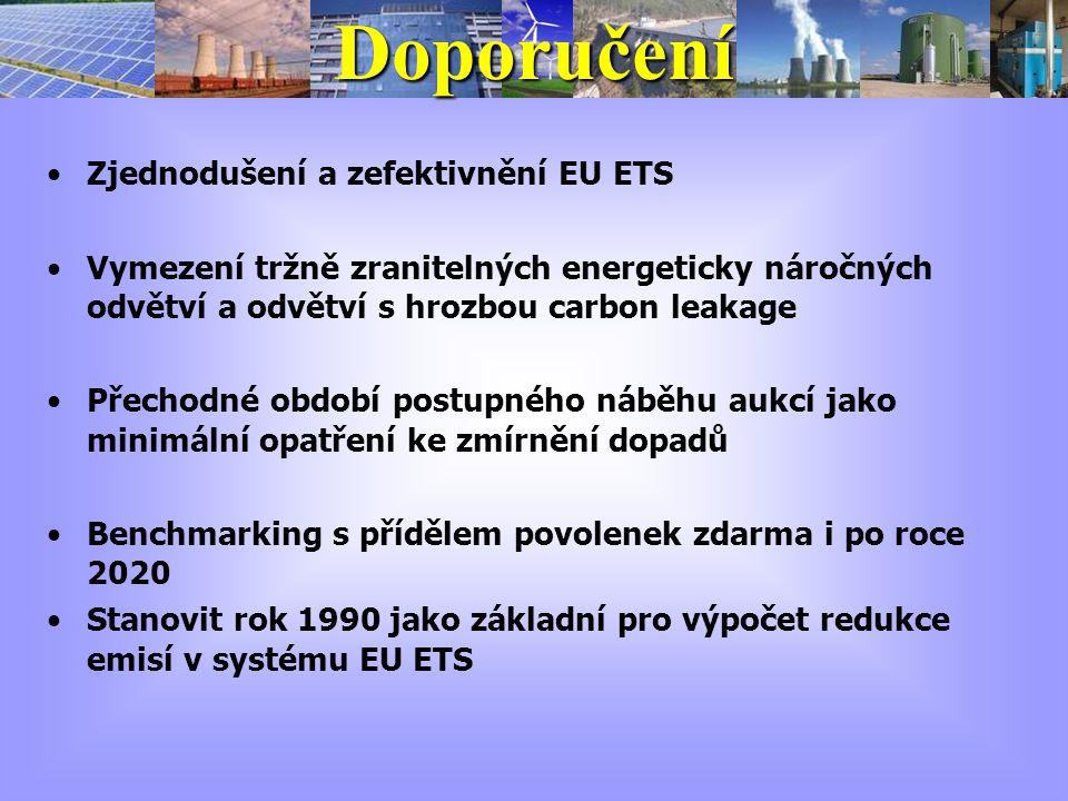 •Zjednodušení a zefektivnění EU ETS •Vymezení tržně zranitelných energeticky náročných odvětví a odvětví s hrozbou carbon leakage •Přechodné období postupného náběhu aukcí jako minimální opatření ke zmírnění dopadů •Benchmarking s přídělem povolenek zdarma i po roce 2020 •Stanovit rok 1990 jako základní pro výpočet redukce emisí v systému EU ETSDoporučení