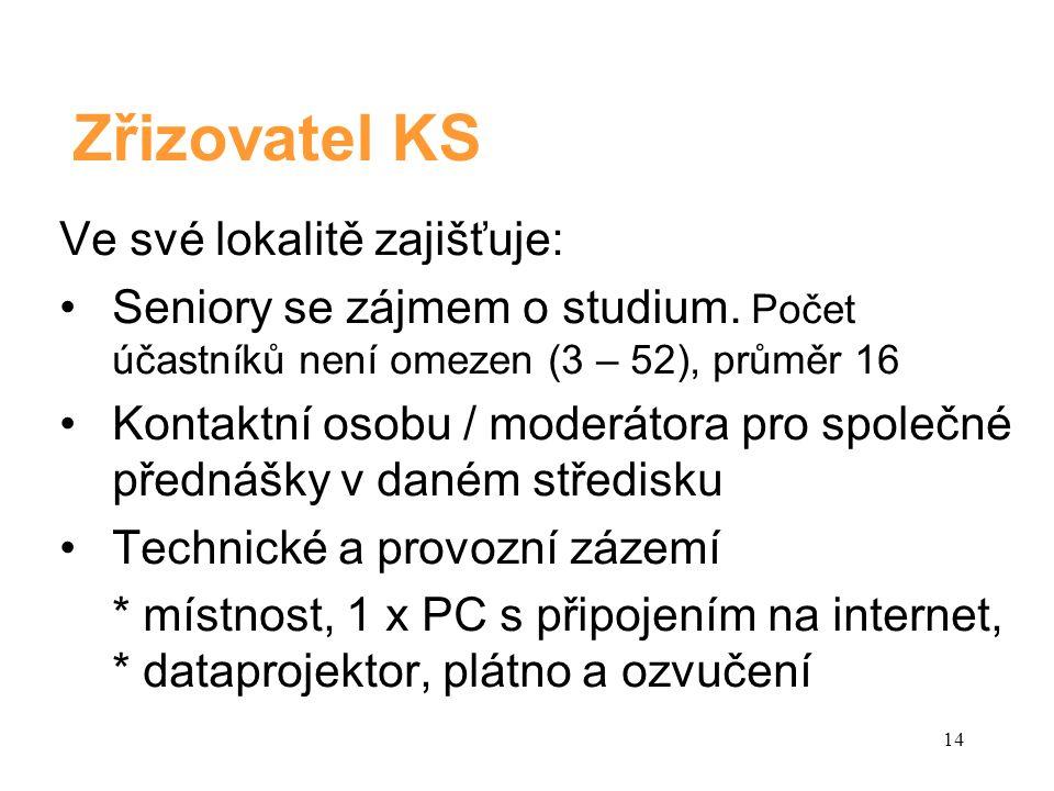 Zřizovatel KS Ve své lokalitě zajišťuje: •Seniory se zájmem o studium.