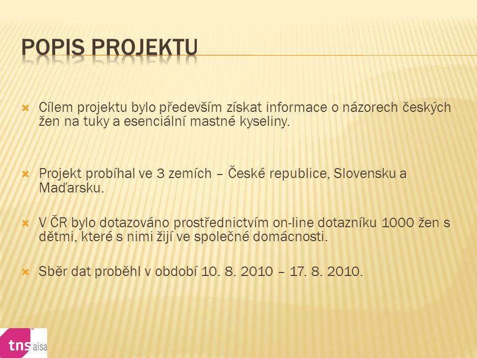  Cílem projektu bylo především získat informace o názorech českých žen na tuky a esenciální mastné kyseliny.  Projekt probíhal ve 3 zemích – České r