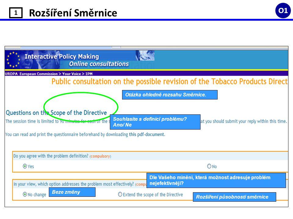 Rozšíření Směrnice O1 1 Otázka ohledně rozsahu Směrnice.