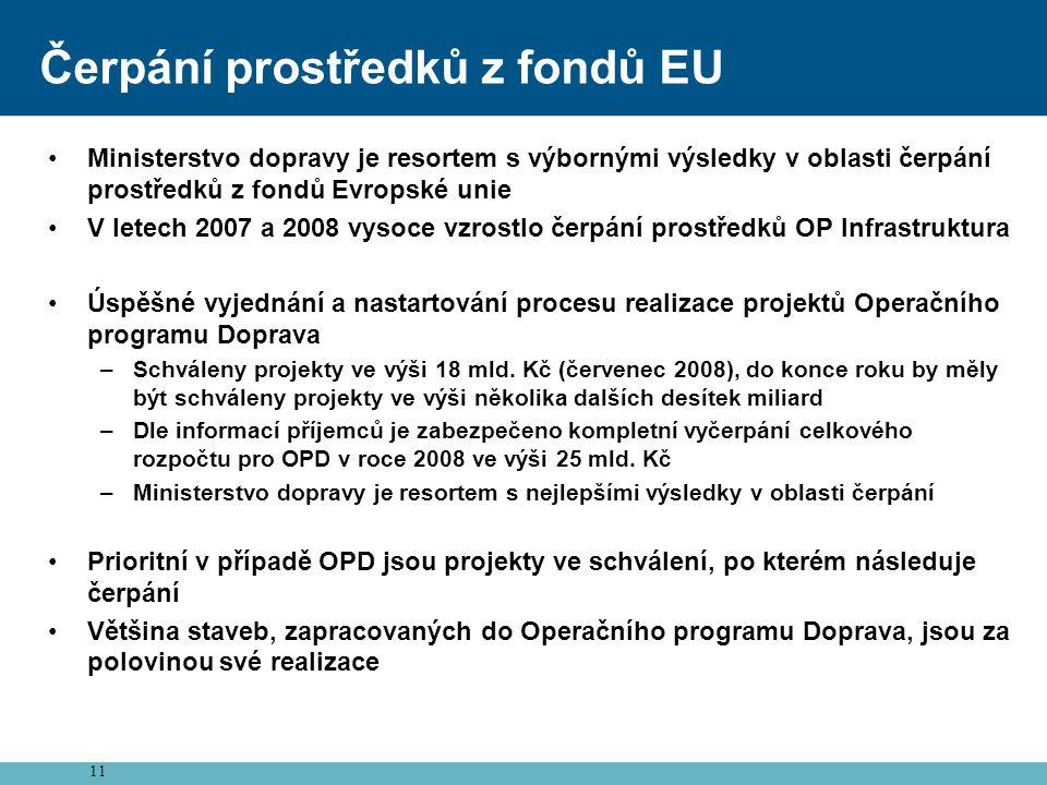 11 Čerpání prostředků z fondů EU •Ministerstvo dopravy je resortem s výbornými výsledky v oblasti čerpání prostředků z fondů Evropské unie •V letech 2007 a 2008 vysoce vzrostlo čerpání prostředků OP Infrastruktura •Úspěšné vyjednání a nastartování procesu realizace projektů Operačního programu Doprava –Schváleny projekty ve výši 18 mld.