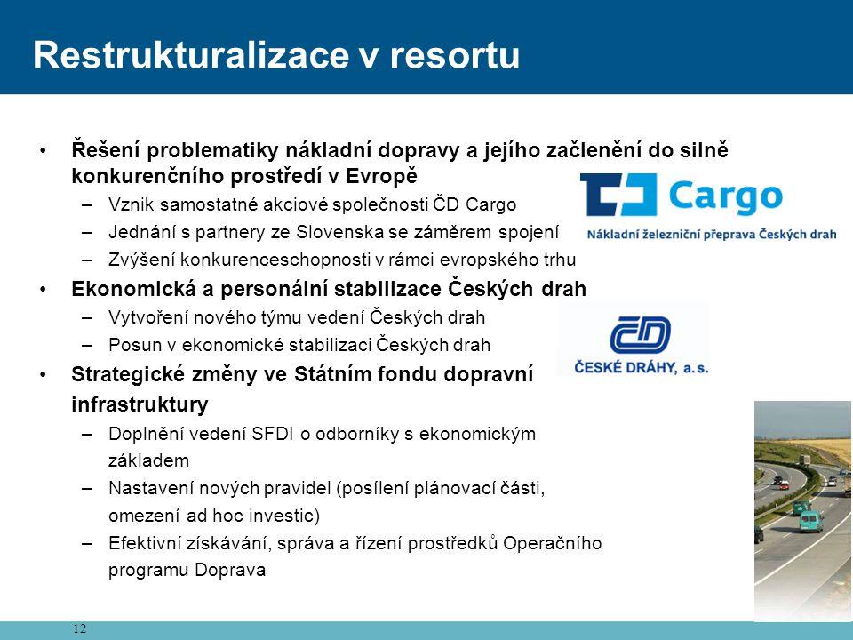 12 Restrukturalizace v resortu •Řešení problematiky nákladní dopravy a jejího začlenění do silně konkurenčního prostředí v Evropě –Vznik samostatné ak