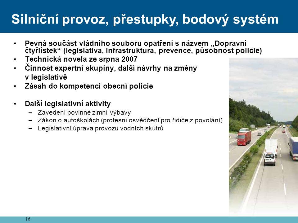 """16 Silniční provoz, přestupky, bodový systém •Pevná součást vládního souboru opatření s názvem """"Dopravní čtyřlístek"""" (legislativa, infrastruktura, pre"""