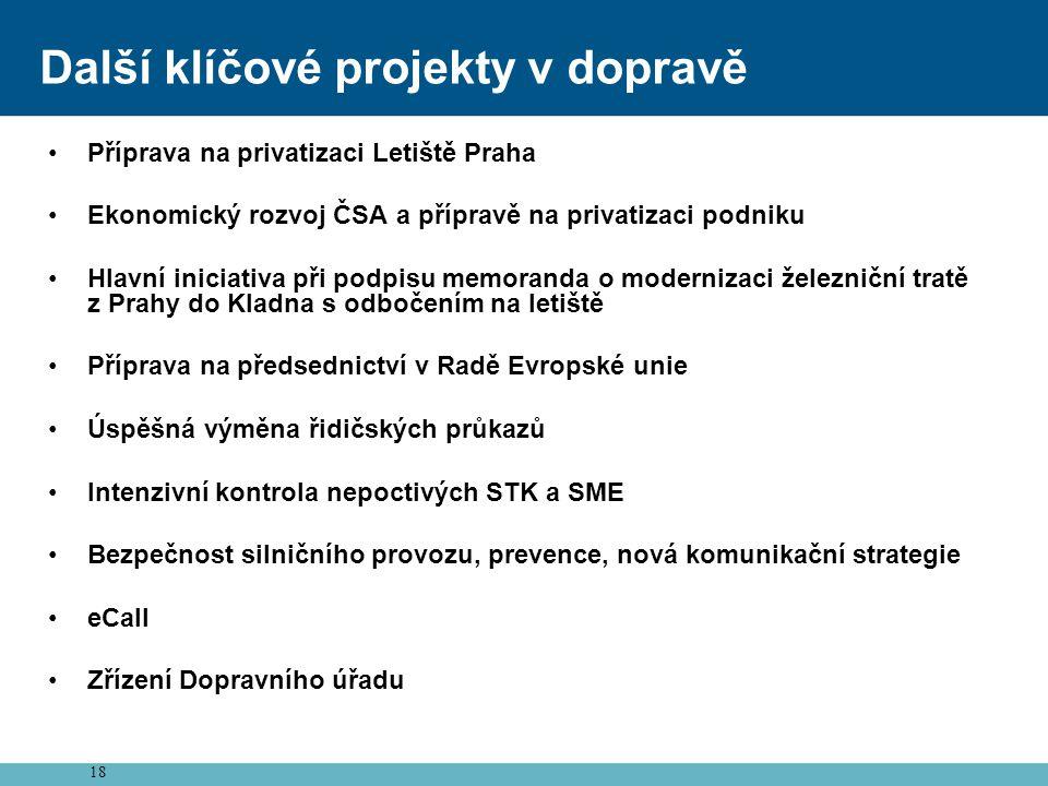 18 Další klíčové projekty v dopravě •Příprava na privatizaci Letiště Praha •Ekonomický rozvoj ČSA a přípravě na privatizaci podniku •Hlavní iniciativa