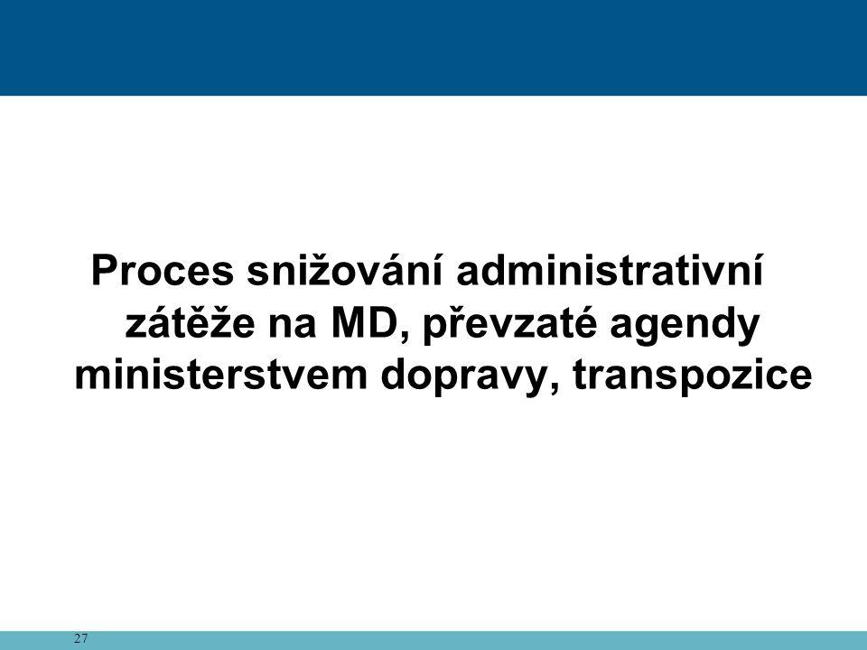 27 Proces snižování administrativní zátěže na MD, převzaté agendy ministerstvem dopravy, transpozice