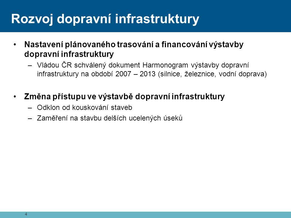 4 Rozvoj dopravní infrastruktury •Nastavení plánovaného trasování a financování výstavby dopravní infrastruktury –Vládou ČR schválený dokument Harmono
