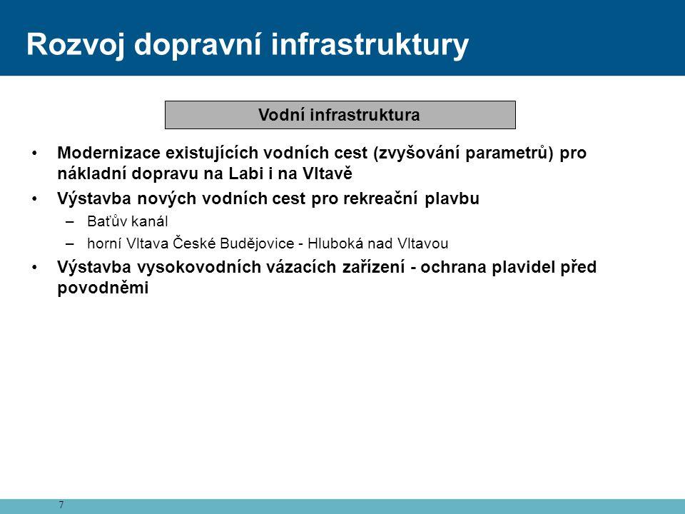 7 Rozvoj dopravní infrastruktury •Modernizace existujících vodních cest (zvyšování parametrů) pro nákladní dopravu na Labi i na Vltavě •Výstavba novýc