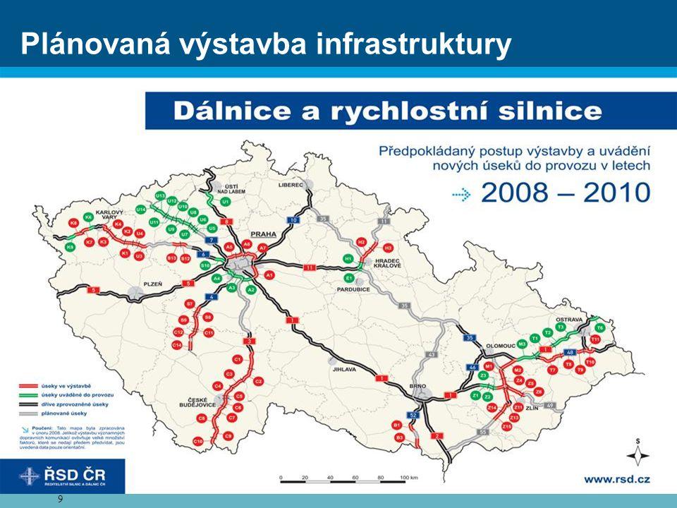 20 Budoucnost dopravy, další kroky •Silniční doprava –Dokončení páteřní sítě dálnic, rychlostních silnic a silnic I.