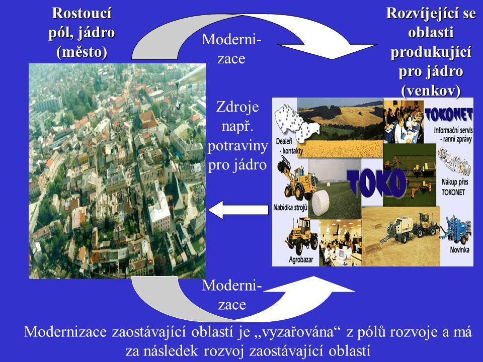 Představy vložené v ExoRo •Vyvážený rozvoj měl v sobě zahrnovat sice polarizované, ale celostátně integrované prostorové uspořádání, v němž města (a rozvinuté oblasti obecně) by fungovala jako jádro specializovaných ekonomických aktivit (koncentrovaly by ohromný počet populace, komerčních a průmyslových aktivit), zatímco na venkově mělo převládat technicky pokrokové, tržně orientované zemědělství prováděné profesionálními zemědělci.
