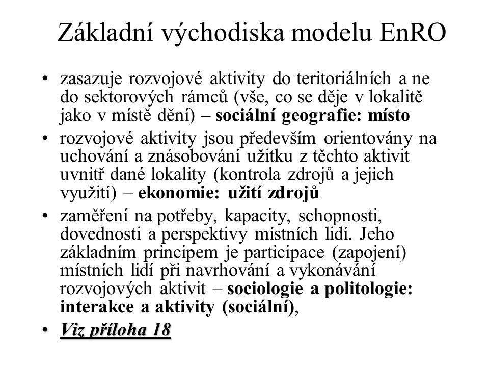 4 zdroje představ o EnRo •Objevení se nových vedoucích ekonomických regionů při restrukturalizaci v 70.-80.