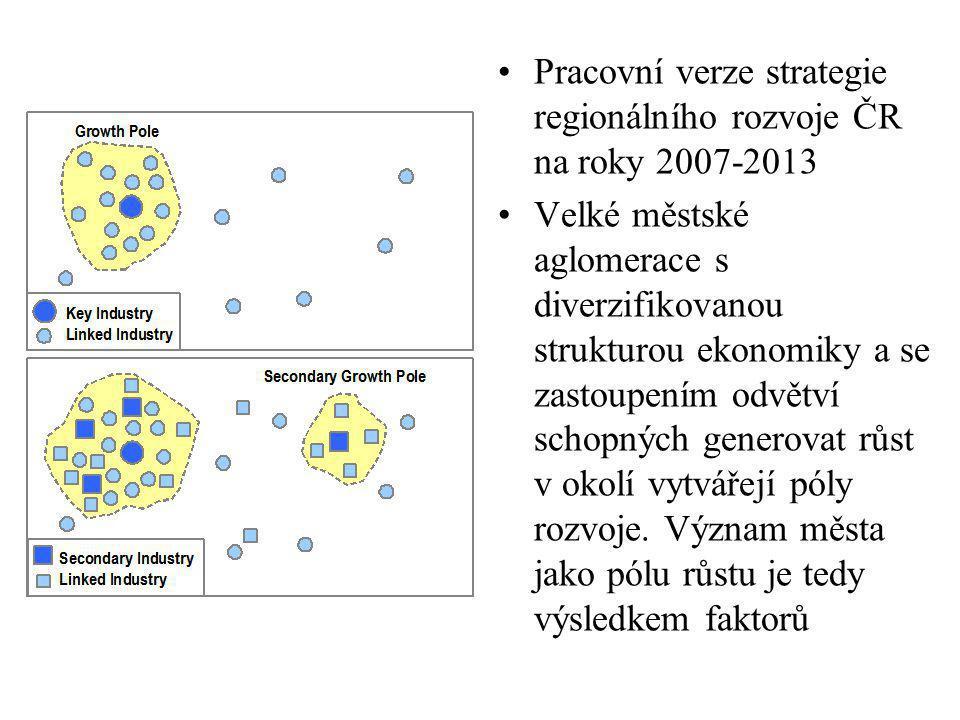 Pozadí tohoto přístupu •V•V regionálním rozvoji: teorie růstu pólů (keynesiánský přístup po 2.