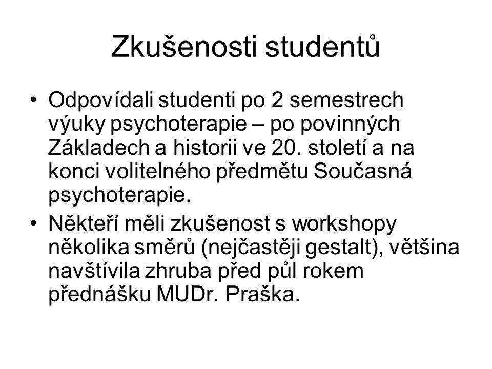 Zkušenosti studentů •Odpovídali studenti po 2 semestrech výuky psychoterapie – po povinných Základech a historii ve 20. století a na konci volitelného