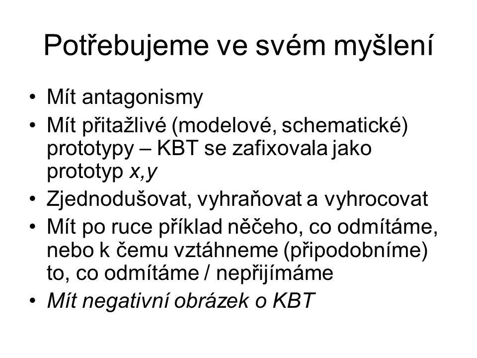 Potřebujeme ve svém myšlení •Mít antagonismy •Mít přitažlivé (modelové, schematické) prototypy – KBT se zafixovala jako prototyp x,y •Zjednodušovat, v