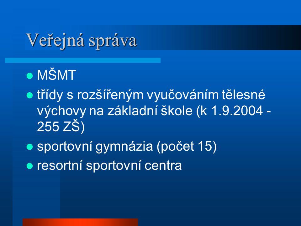Veřejná správa  MŠMT  třídy s rozšířeným vyučováním tělesné výchovy na základní škole (k 1.9.2004 - 255 ZŠ)  sportovní gymnázia (počet 15)  resortní sportovní centra