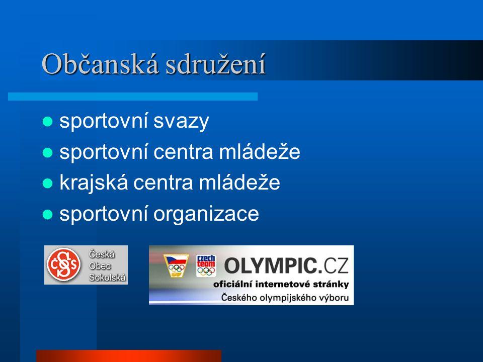 Občanská sdružení  sportovní svazy  sportovní centra mládeže  krajská centra mládeže  sportovní organizace