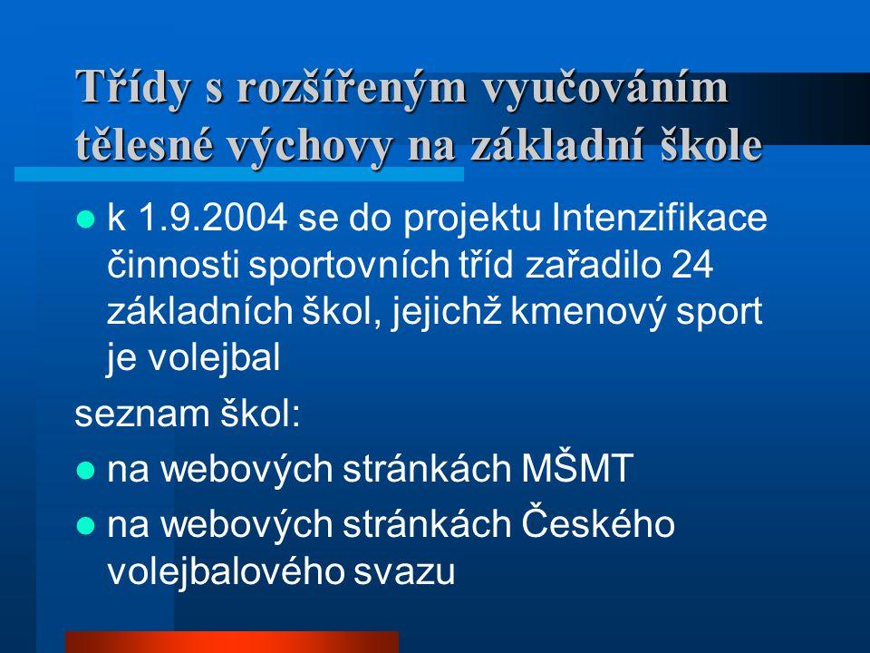 Třídy s rozšířeným vyučováním tělesné výchovy na základní škole  k 1.9.2004 se do projektu Intenzifikace činnosti sportovních tříd zařadilo 24 základ