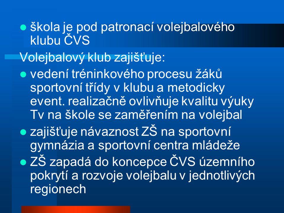  škola je pod patronací volejbalového klubu ČVS Volejbalový klub zajišťuje:  vedení tréninkového procesu žáků sportovní třídy v klubu a metodicky event.