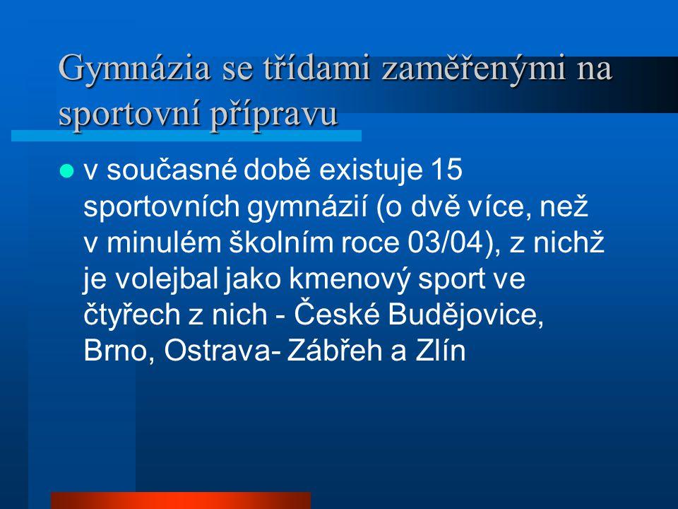 Gymnázia se třídami zaměřenými na sportovní přípravu  v současné době existuje 15 sportovních gymnázií (o dvě více, než v minulém školním roce 03/04), z nichž je volejbal jako kmenový sport ve čtyřech z nich - České Budějovice, Brno, Ostrava- Zábřeh a Zlín