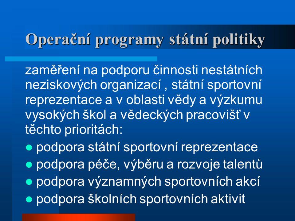 Operační programy státní politiky zaměření na podporu činnosti nestátních neziskových organizací, státní sportovní reprezentace a v oblasti vědy a výz