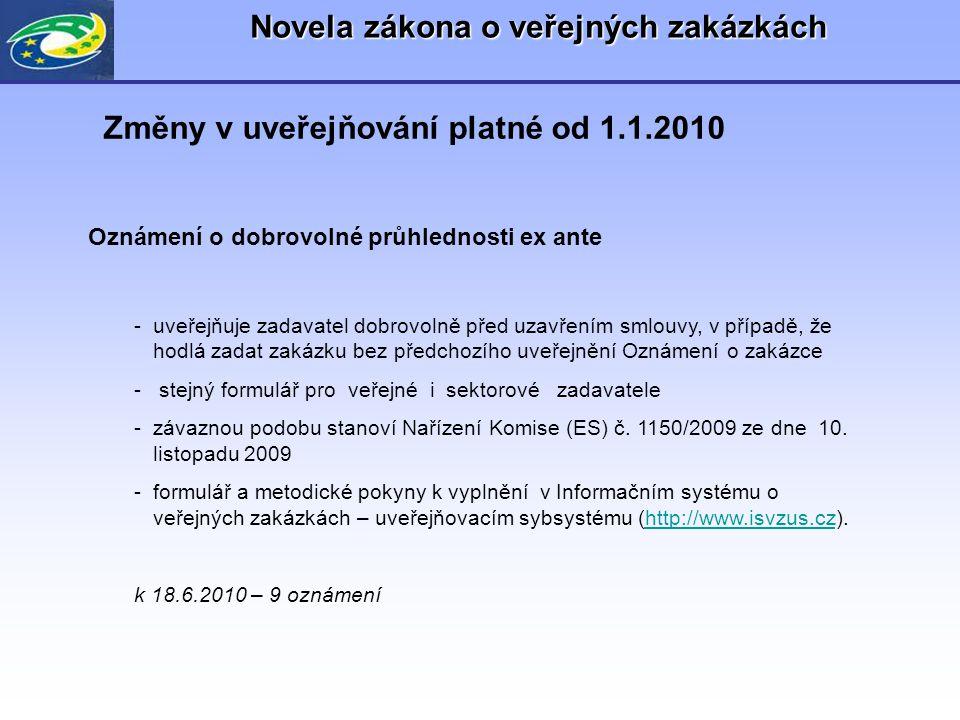 Novela zákona o veřejných zakázkách Oznámení o dobrovolné průhlednosti ex ante -uveřejňuje zadavatel dobrovolně před uzavřením smlouvy, v případě, že