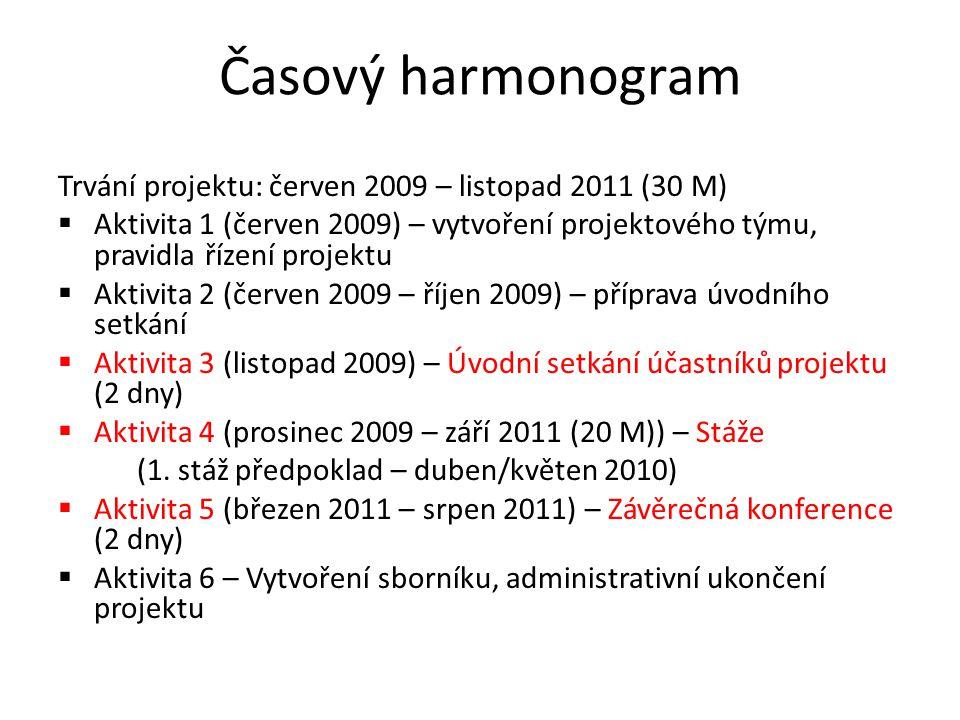 Časový harmonogram Trvání projektu: červen 2009 – listopad 2011 (30 M)  Aktivita 1 (červen 2009) – vytvoření projektového týmu, pravidla řízení projektu  Aktivita 2 (červen 2009 – říjen 2009) – příprava úvodního setkání  Aktivita 3 (listopad 2009) – Úvodní setkání účastníků projektu (2 dny)  Aktivita 4 (prosinec 2009 – září 2011 (20 M)) – Stáže (1.