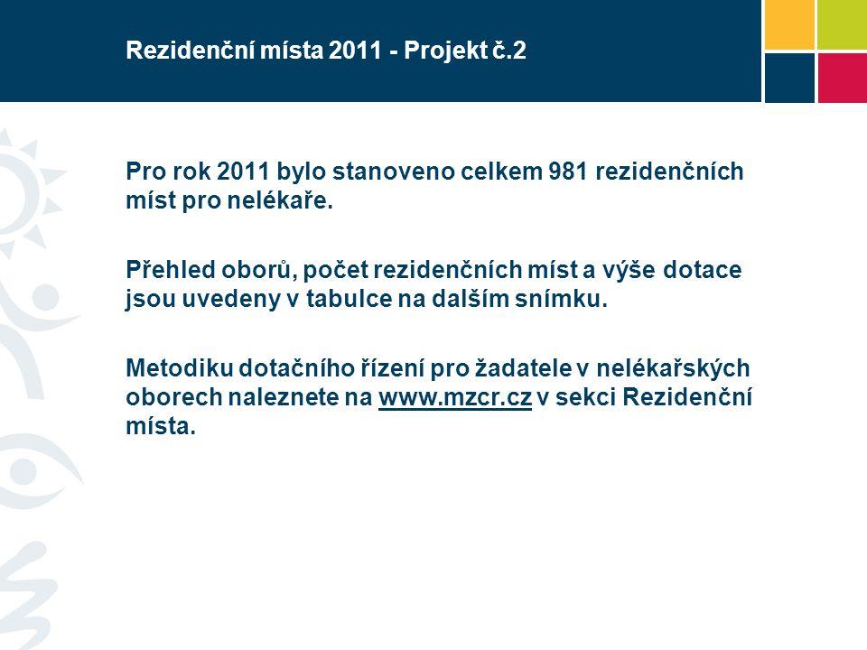 Rezidenční místa 2011 - Projekt č.2 Pro rok 2011 bylo stanoveno celkem 981 rezidenčních míst pro nelékaře. Přehled oborů, počet rezidenčních míst a vý
