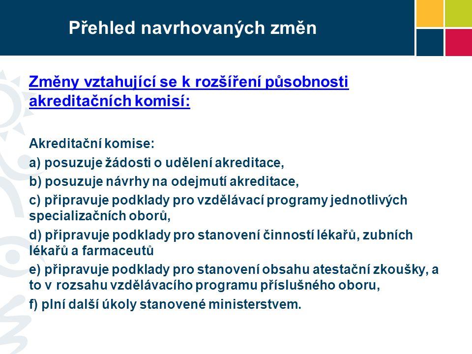 """""""Malá novela zákona č. 96/2004 Sb., o nelékařích"""