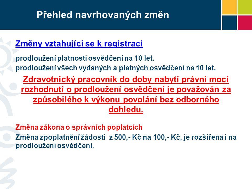 Rezidenční místa 2011 Ministerstvo zdravotnictví v roce 2011 realizuje 2 projekty: Projekt č.