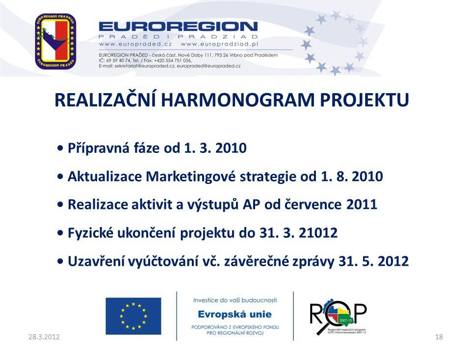 • Přípravná fáze od 1. 3. 2010 • Aktualizace Marketingové strategie od 1. 8. 2010 • Realizace aktivit a výstupů AP od července 2011 • Fyzické ukončení