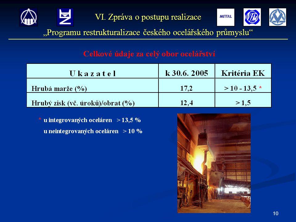 """10 VI. Zpráva o postupu realizace """"Programu restrukturalizace českého ocelářského průmyslu"""