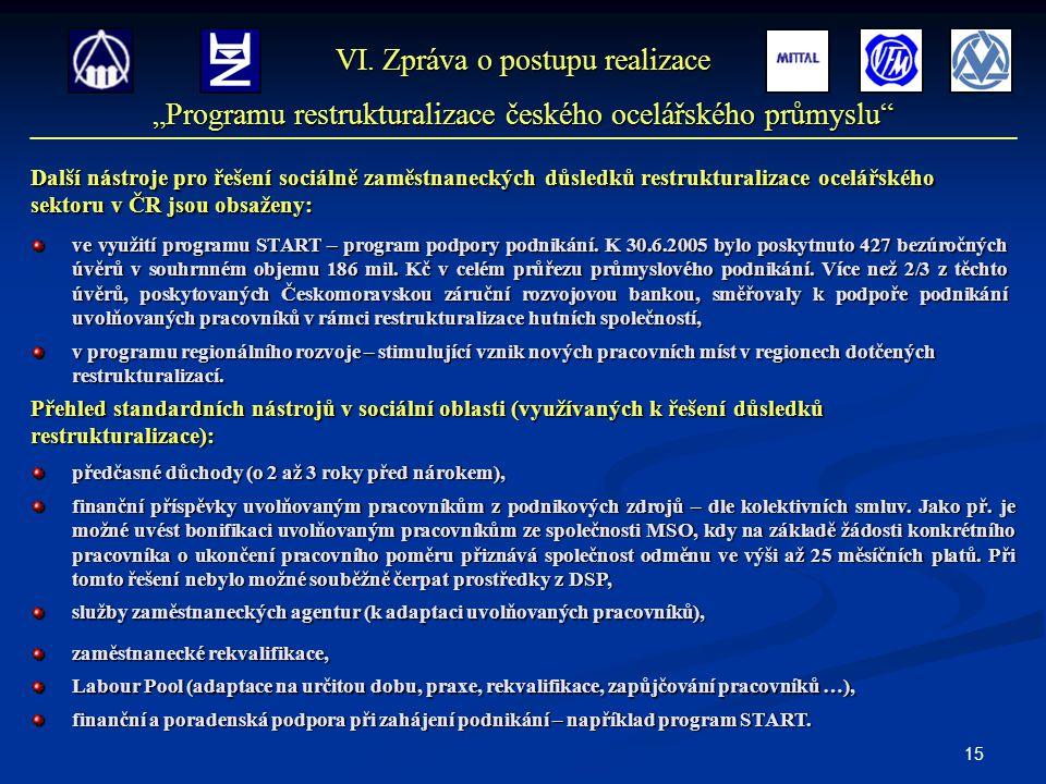 15 Další nástroje pro řešení sociálně zaměstnaneckých důsledků restrukturalizace ocelářského sektoru v ČR jsou obsaženy: ve využití programu START – program podpory podnikání.