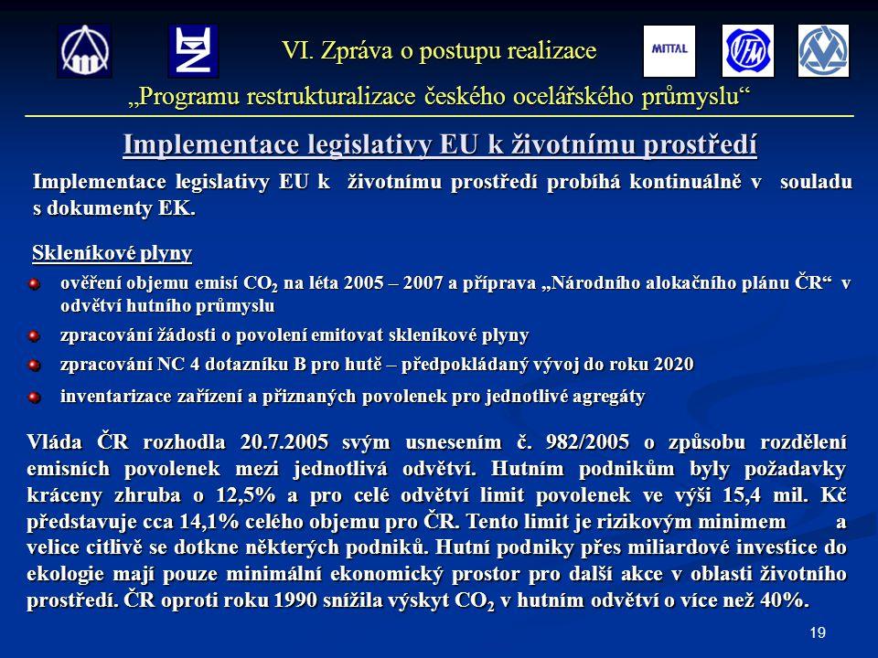 19 Implementace legislativy EU k životnímu prostředí probíhá kontinuálně v souladu s dokumenty EK. Implementace legislativy EU k životnímu prostředí S