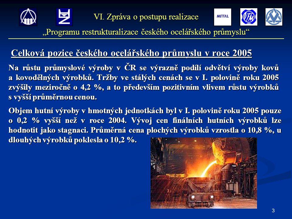 3 Celková pozice českého ocelářského průmyslu v roce 2005 Na růstu průmyslové výroby v ČR se výrazně podílí odvětví výroby kovů a kovodělných výrobků.