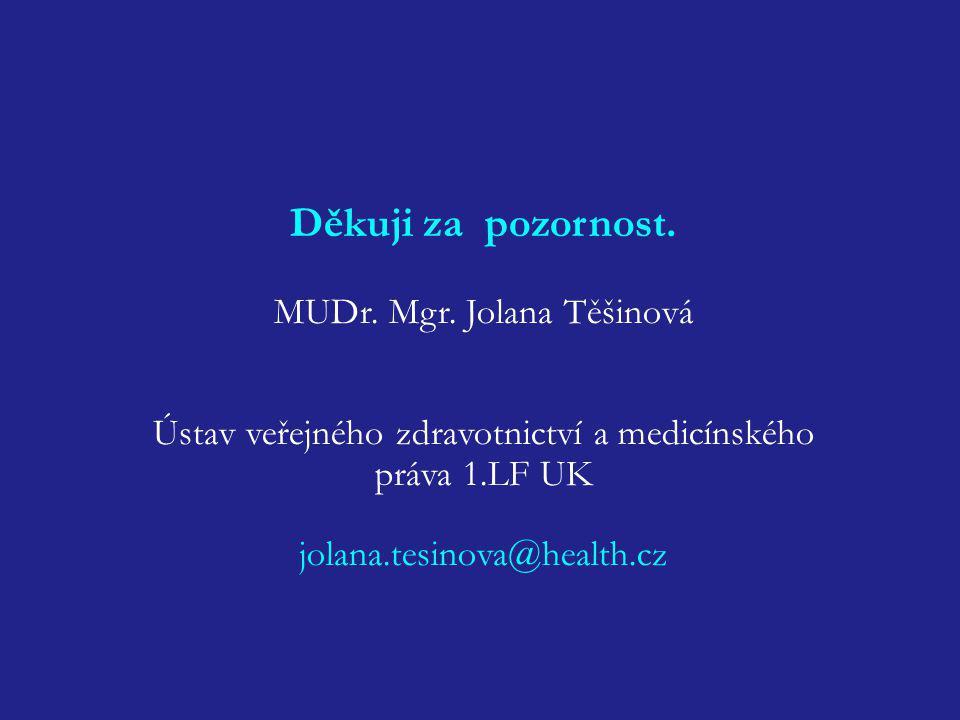 Děkuji za pozornost. MUDr. Mgr. Jolana Těšinová Ústav veřejného zdravotnictví a medicínského práva 1.LF UK jolana.tesinova@health.cz