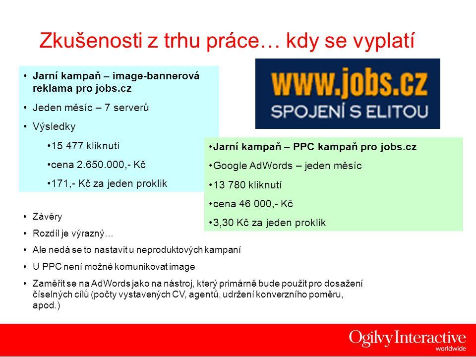 11 Zkušenosti z trhu práce… kdy se vyplatí •Jarní kampaň – image-bannerová reklama pro jobs.cz •Jeden měsíc – 7 serverů •Výsledky •15 477 kliknutí •ce