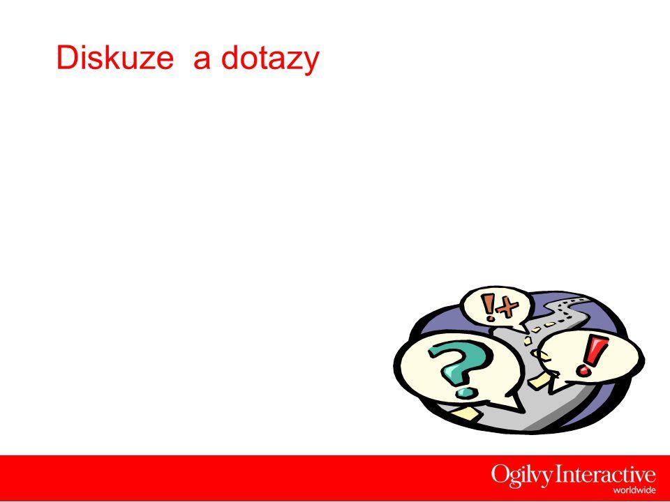 21 Diskuze a dotazy
