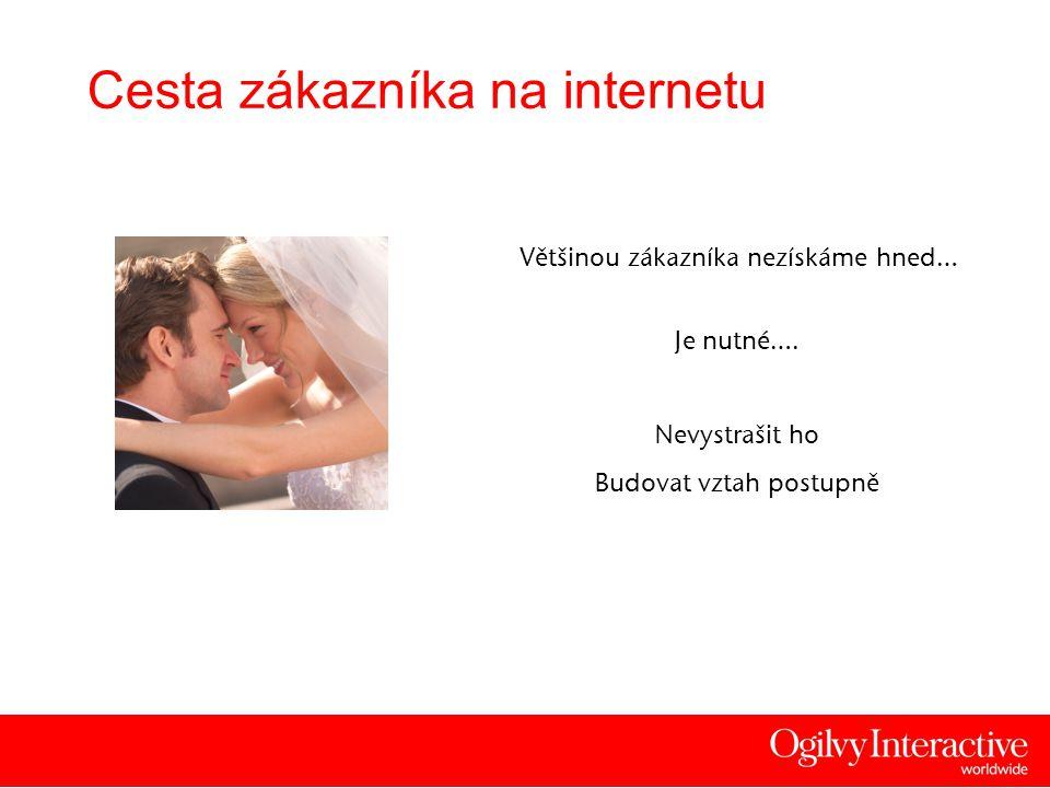 8 Cesta zákazníka na internetu Je nutné…. Nevystrašit ho Budovat vztah postupně Většinou zákazníka nezískáme hned…