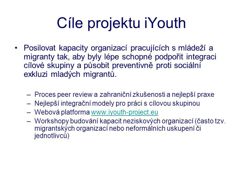 Cíle projektu iYouth •Zvýšit povědomí o práci jednotlivých aktérů pracujících buď s mládeží, nebo s migranty nebo mládeží – migranty o dalších organizacích, uskupeních, institucích na lokální, národní, ale i evropské úrovni.