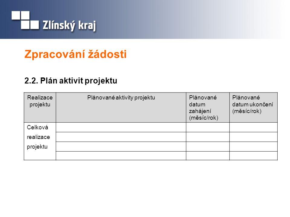 Zpracování žádosti 2.2. Plán aktivit projektu Realizace projektu Plánované aktivity projektuPlánované datum zahájení (měsíc/rok) Plánované datum ukonč