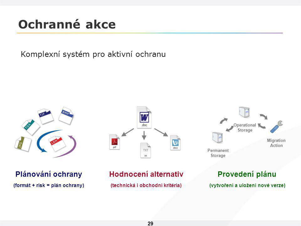 29 Ochranné akce Plánování ochrany (formát + risk = plán ochrany) Hodnocení alternativ (technická i obchodní kritéria) Permanent Storage Operational S