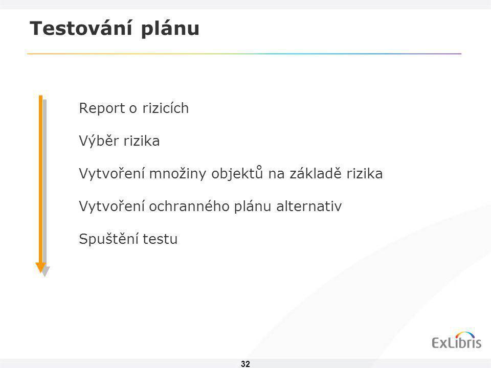32 Testování plánu Report o rizicích Výběr rizika Vytvoření množiny objektů na základě rizika Vytvoření ochranného plánu alternativ Spuštění testu