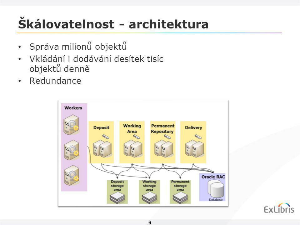 6 Škálovatelnost - architektura • Správa milionů objektů • Vkládání i dodávání desítek tisíc objektů denně • Redundance