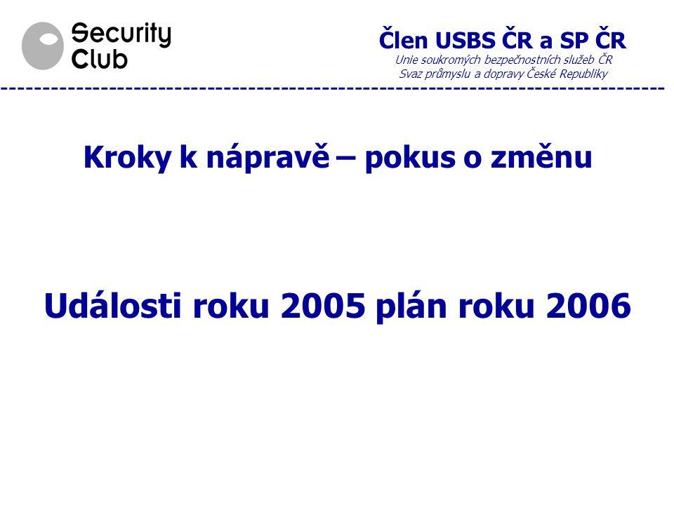 Člen USBS ČR a SP ČR Unie soukromých bezpečnostních služeb ČR Svaz průmyslu a dopravy České Republiky --------------------------------------------------------------------------------- Kroky k nápravě – pokus o změnu Události roku 2005 plán roku 2006