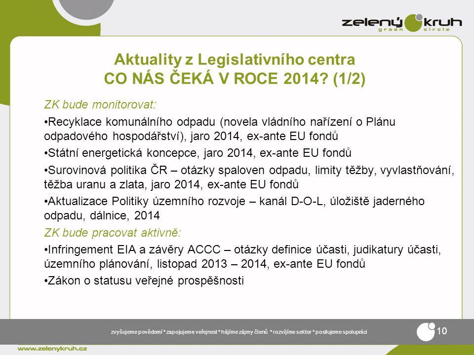 ZK bude monitorovat: •Recyklace komunálního odpadu (novela vládního nařízení o Plánu odpadového hospodářství), jaro 2014, ex-ante EU fondů •Státní energetická koncepce, jaro 2014, ex-ante EU fondů •Surovinová politika ČR – otázky spaloven odpadu, limity těžby, vyvlastňování, těžba uranu a zlata, jaro 2014, ex-ante EU fondů •Aktualizace Politiky územního rozvoje – kanál D-O-L, úložiště jaderného odpadu, dálnice, 2014 ZK bude pracovat aktivně: •Infringement EIA a závěry ACCC – otázky definice účasti, judikatury účasti, územního plánování, listopad 2013 – 2014, ex-ante EU fondů •Zákon o statusu veřejné prospěšnosti zvyšujeme povědomí * zapojujeme veřejnost * hájíme zájmy členů * rozvíjíme sektor * posilujeme spolupráci 10 Aktuality z Legislativního centra CO NÁS ČEKÁ V ROCE 2014.