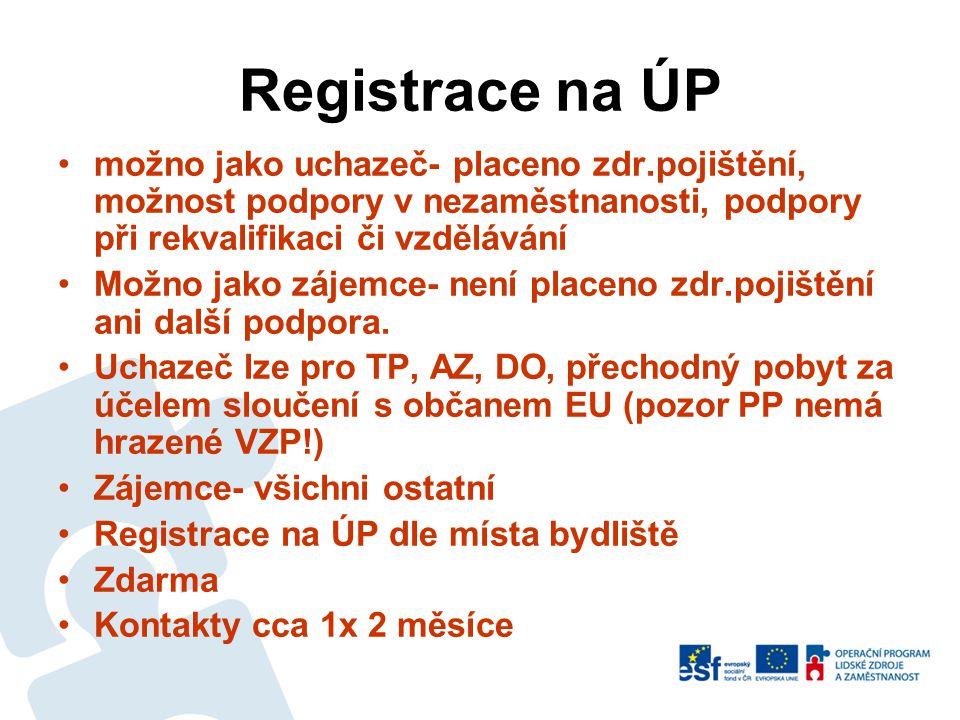 Registrace na ÚP •možno jako uchazeč- placeno zdr.pojištění, možnost podpory v nezaměstnanosti, podpory při rekvalifikaci či vzdělávání •Možno jako zá