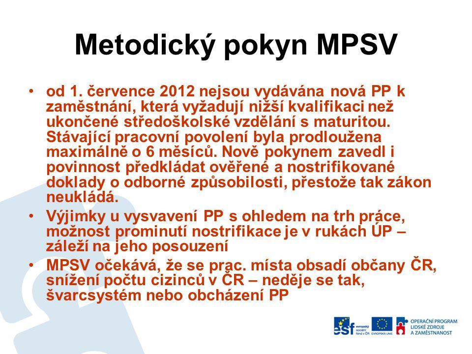 Metodický pokyn MPSV •od 1. července 2012 nejsou vydávána nová PP k zaměstnání, která vyžadují nižší kvalifikaci než ukončené středoškolské vzdělání s