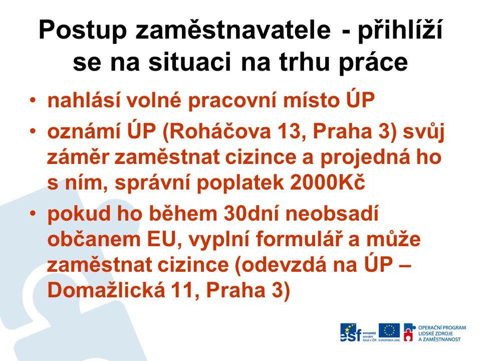 Postup zaměstnavatele - přihlíží se na situaci na trhu práce •nahlásí volné pracovní místo ÚP •oznámí ÚP (Roháčova 13, Praha 3) svůj záměr zaměstnat c